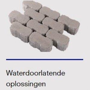 Waterdoorlatende oplossingen